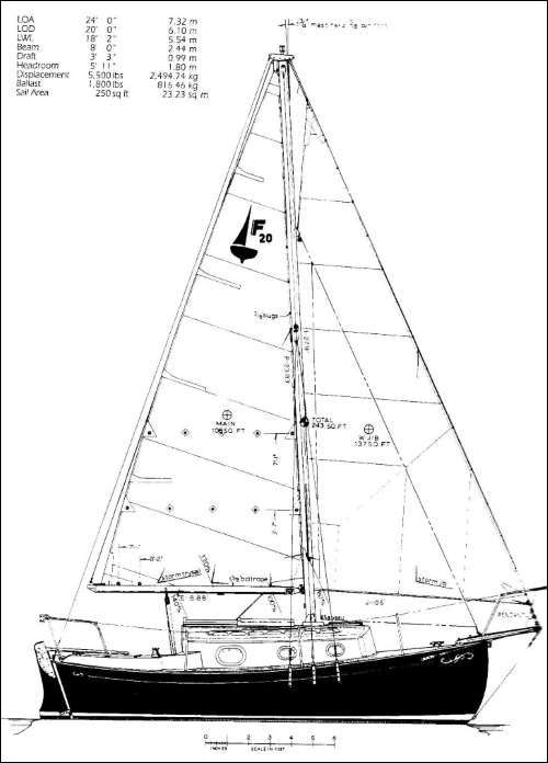 flicka sloop with gaff inset